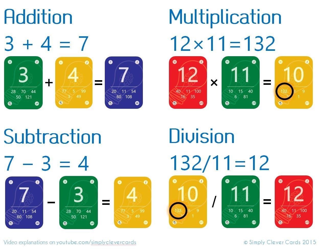 Cool Math Games For Kids Com